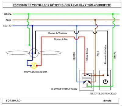 ventilador de techo electricidad domiciliaria yoreparo