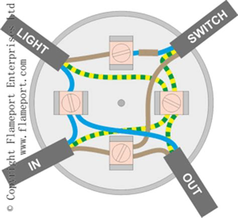 lighting circuits  junction boxes