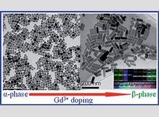 Lanthanide activator doped NaYb1−xGdxF4nanocrystals with