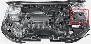 Fuse Box Diagram Hyundai I30  Fd  2008