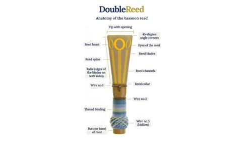 bassoon reeds   adjust   double reed
