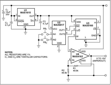 Industrial Digital Potentiometer Application