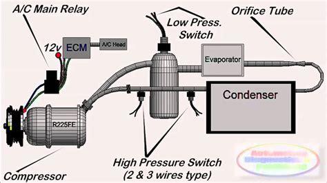 car air conditioning system wiring diagram webtor me