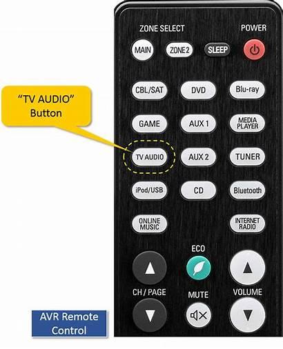 Tv Audio Remote Button Receiver Control Source