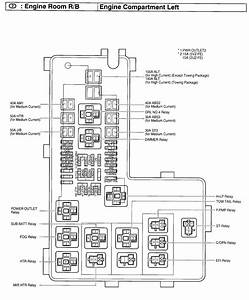 2003 Toyota Highlander Fuse Box Location