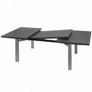 Salon De Jardin Keter : emejing table salon de jardin plastique gallery amazing ~ Dailycaller-alerts.com Idées de Décoration