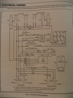 94 Ezgo Golf Cart Wiring Diagram by 19952000 Speed Controller Systems Schematic Diagram Wiring