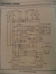 similiar ez go headlight wiring diagram keywords ezgo golf cart wiring diagram on click for larager view and on the