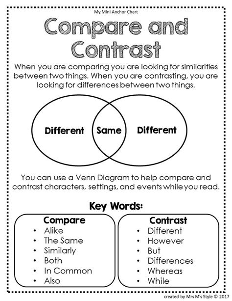 Best 25+ Compare And Contrast Chart Ideas On Pinterest  Anchor Types, In Contrast To And