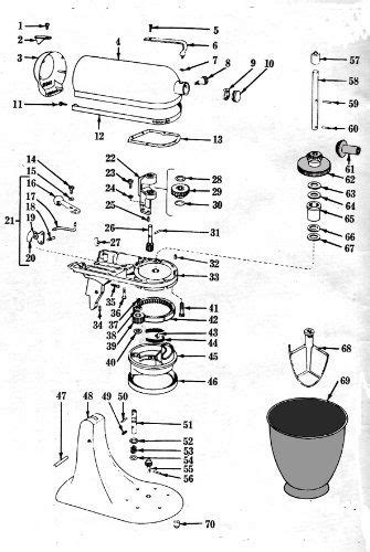 kitchenaid food mixer   maintenance  repair manual