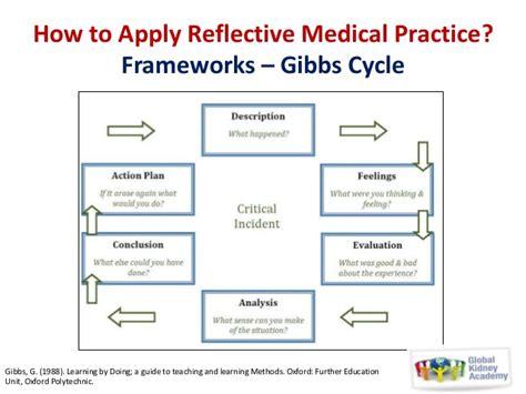 code of practice templates for an it industry mathematics assignment help mathematics homework help