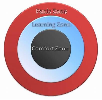 Zone Learning Comfort Senninger Zones 2000 Social