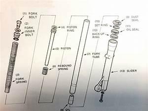 Honda Mbx80   My Bike  Restoration  Suspension Forks