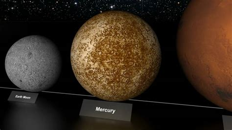 Here Is A Comparison Of Earth's Size With The Universe And