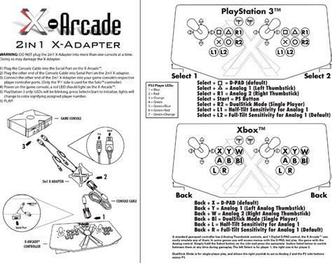adapter  instructions playstation