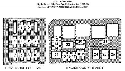 93 Corolla Fuse Box by Fuse Box 93 Toyota Corolla Wiring Diagram