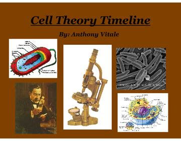 biology cell theory timeline bio book  bookemon