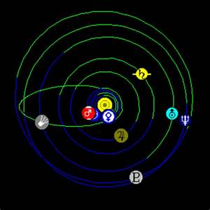 Solar System Orbit Paths (page 2) - Pics about space