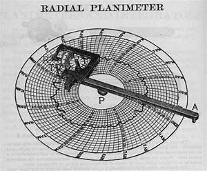 Planimeters For Other Purposes