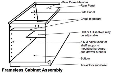 frameless cabinet plans frameless cabinet construction plans plans diy free 436 | Screen Shot 2013 02 11 at 10.52.12 PM