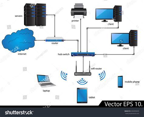 Network Server Diagram Icon by Lan Network Diagram Icons Vector Illustrator Stock Vector