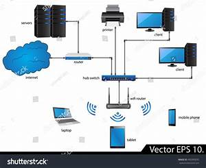 Lan Network Diagram Icons Vector U2026 Stock Photo 450395635