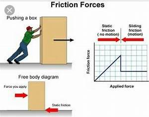 If Force Is Constant  Then How Is Acceleration Created