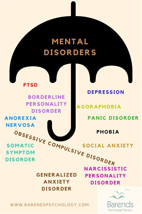 mental disorder definition examples  forms