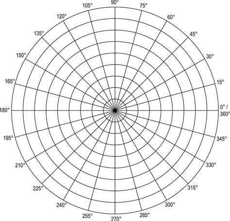 polar grid  degrees  radius  clipart