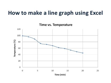 How To Make The Line The E In Resume how to make a line graph using excel