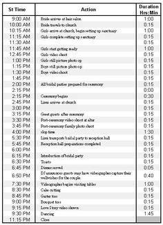 wedding ceremony program ideas day  timelines