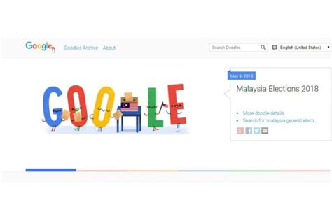 malaysia election google creates doodle for ge14 polls
