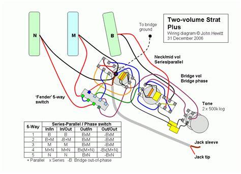 stratocaster wiring diagram  volume strat