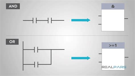 What The Difference Between Ladder Logic Function