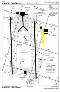 Kpbi Airport Diagram