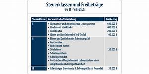 Höhe Der Erbschaftssteuer : afm update artikel erbschaftsteuer 2015 02 2015 ~ Orissabook.com Haus und Dekorationen