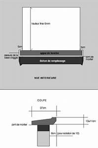 Appuie De Fenetre : appui de fen tre all ge regingot ~ Premium-room.com Idées de Décoration