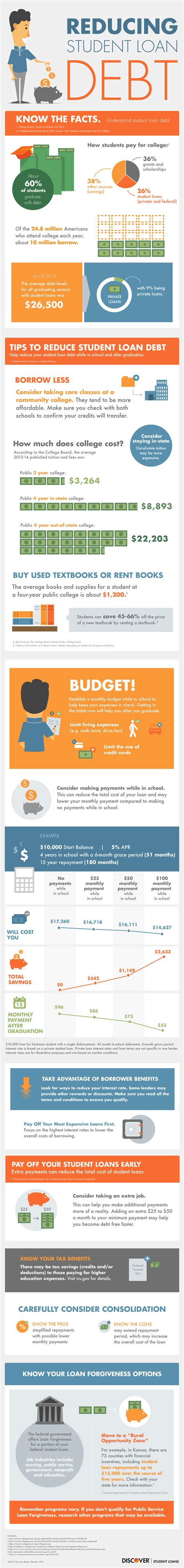 Reducing Student Loan Debt  Reduce Debt  Discover Student Loans