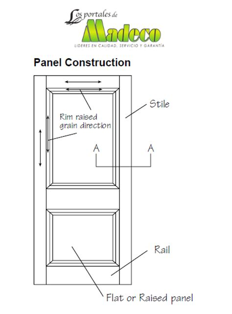 Upstairs Bathroom Smells Like Sewer Gas by 100 Hinge Replacements Woodweb U0027s Cabinetmaking