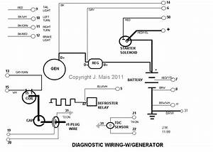 Vw Diagnostic Plug