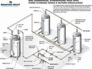 Bradfordwhite Piping Diagram Commercial Gas Single Water