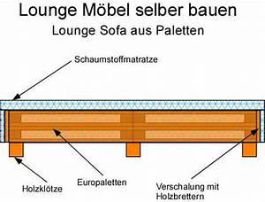 Europaletten Möbel Selber Bauen : lounge m bel selber bauen ~ Bigdaddyawards.com Haus und Dekorationen