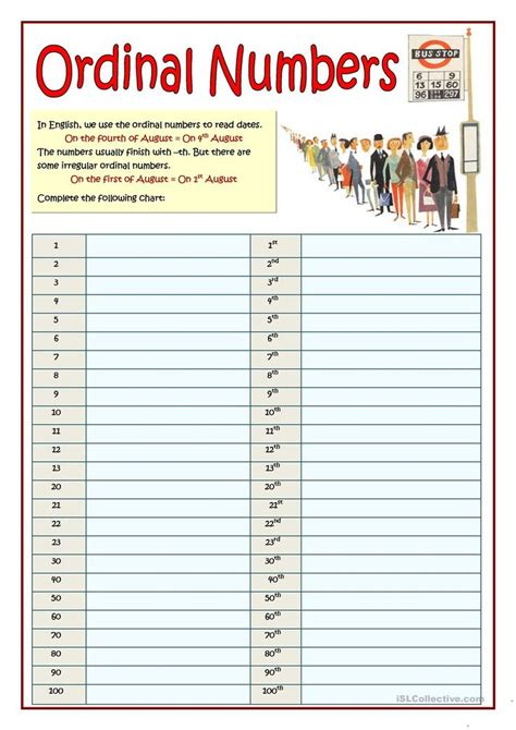 ordinal  numeral numbers english grammar teaching