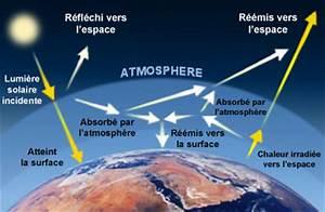 Surface De La Terre : m t orologie l mentaire la temp rature ~ Dailycaller-alerts.com Idées de Décoration