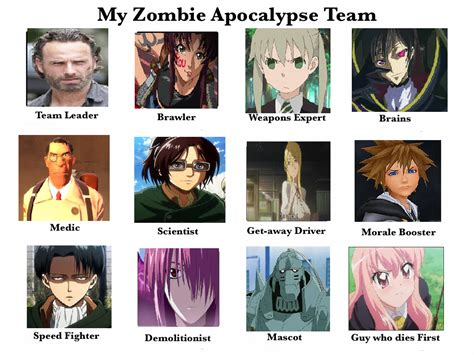 Zombie Apocalypse Team Meme - pin anime zombie apocalypse team meme center on pinterest