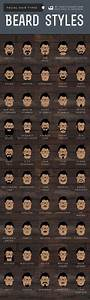 50 Beard Styles And Facial Hair Types
