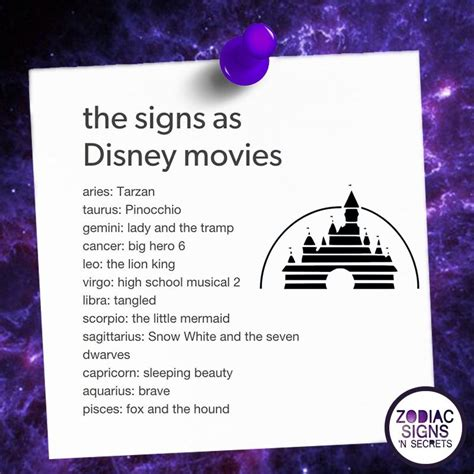 signs  disney movies zodiac signs astrology