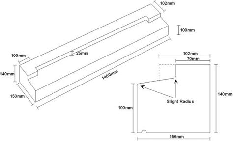 Window Sill Dimensions by Window Measurements Ledge S 248 Gning Paper Project