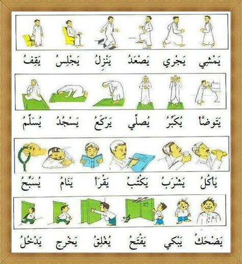 206 Best Images About Teaching Arabic On Pinterest  Arabic Alphabet Letters, Arabic Words And