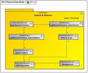 Div-3 Physical Data Model - Updm 3 Plugin 18 4